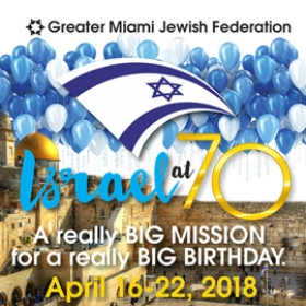 Walk Through History With Israel at 70 Mission